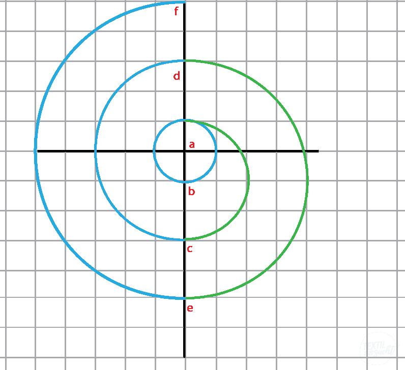 Spiralvolant Bild 5