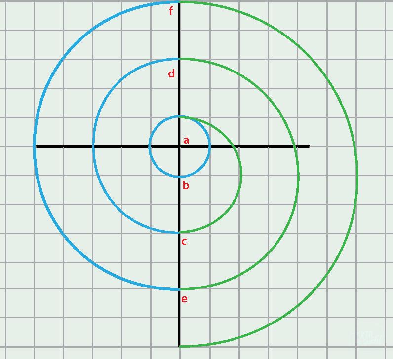 Spiralvolant Bild 6