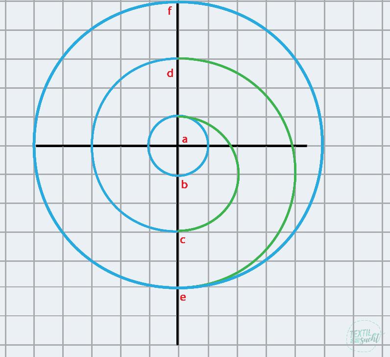 Spiralvolant Bild 7